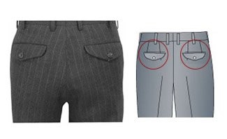 オーダーメイドパンツ,スラックス,左右ポケットフラップ(ふた),イメージ